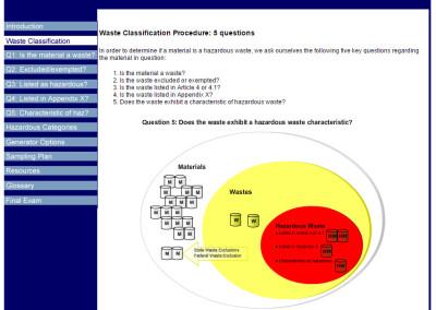 CA Hazardous Waste Classification